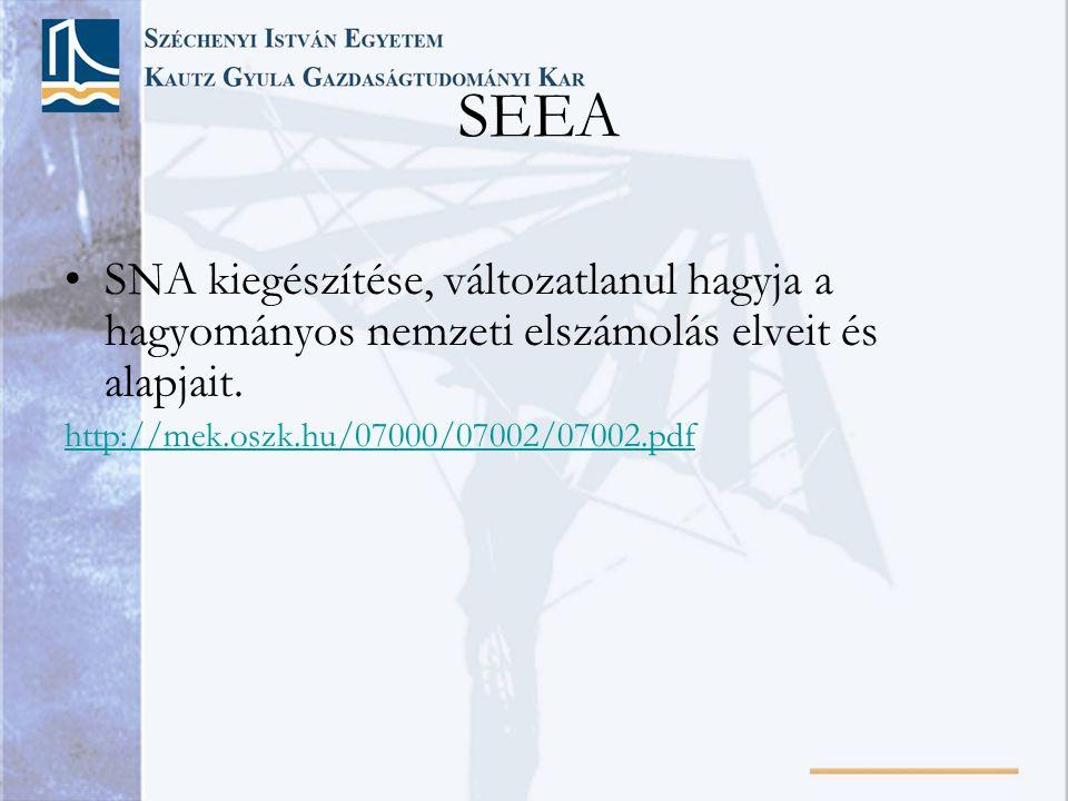 SEEA •SNA kiegészítése, változatlanul hagyja a hagyományos nemzeti elszámolás elveit és alapjait.