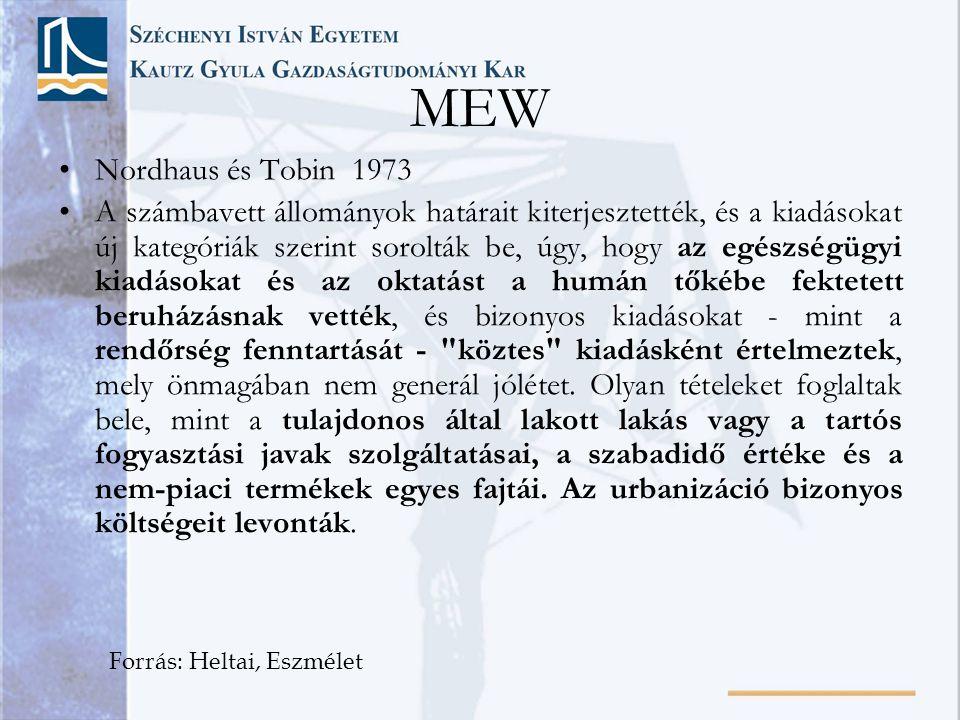 MEW •Nordhaus és Tobin 1973 •A számbavett állományok határait kiterjesztették, és a kiadásokat új kategóriák szerint sorolták be, úgy, hogy az egészségügyi kiadásokat és az oktatást a humán tőkébe fektetett beruházásnak vették, és bizonyos kiadásokat - mint a rendőrség fenntartását - köztes kiadásként értelmeztek, mely önmagában nem generál jólétet.