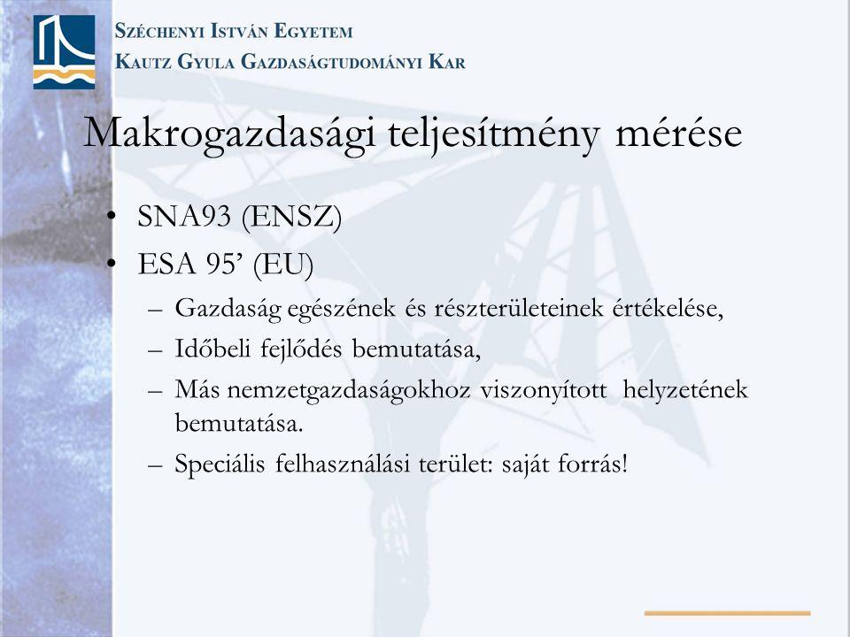 Makrogazdasági teljesítmény mérése •SNA93 (ENSZ) •ESA 95' (EU) –Gazdaság egészének és részterületeinek értékelése, –Időbeli fejlődés bemutatása, –Más nemzetgazdaságokhoz viszonyított helyzetének bemutatása.