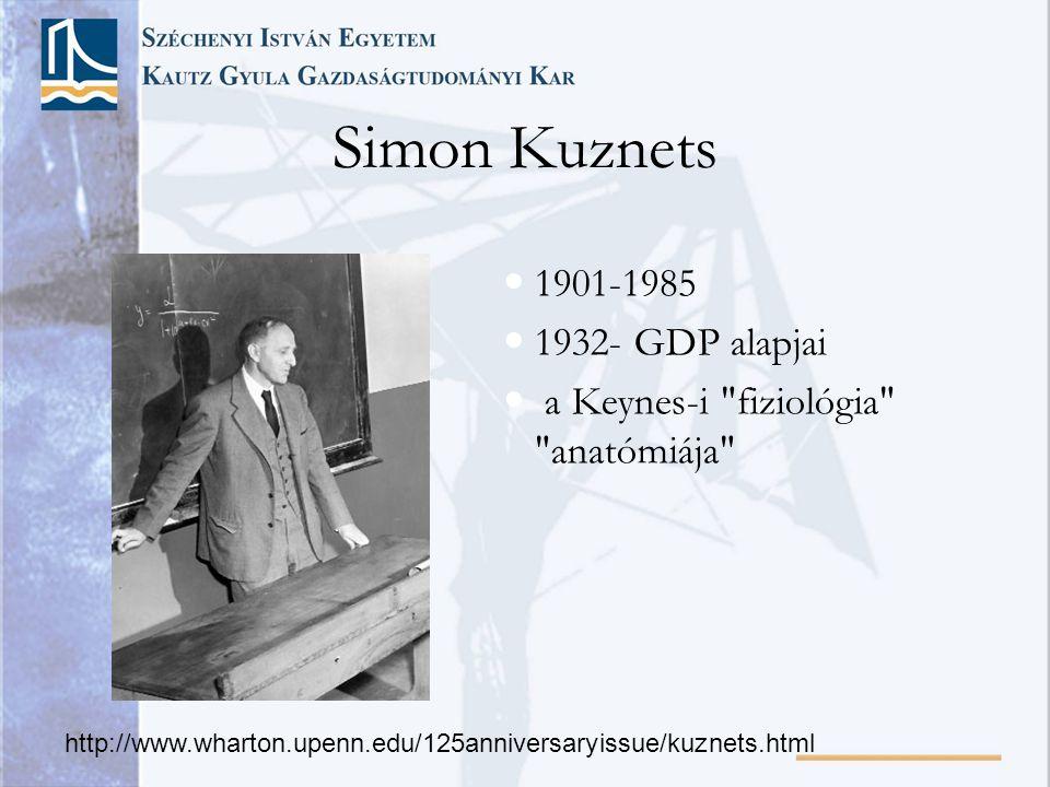 Simon Kuznets  1901-1985  1932- GDP alapjai  a Keynes-i fiziológia anatómiája http://www.wharton.upenn.edu/125anniversaryissue/kuznets.html