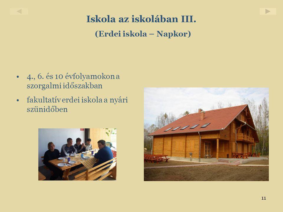 11 Iskola az iskolában III. (Erdei iskola – Napkor) •4., 6. és 10 évfolyamokon a szorgalmi időszakban •fakultatív erdei iskola a nyári szünidőben
