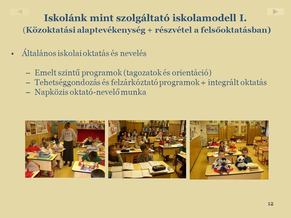 12 Iskolánk mint szolgáltató iskolamodell I. (Közoktatási alaptevékenység + részvétel a felsőoktatásban) •Á•Általános iskolai oktatás és nevelés –E–Em