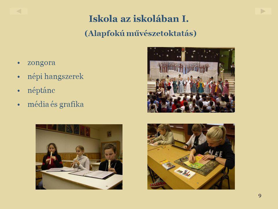 9 Iskola az iskolában I. (Alapfokú művészetoktatás) •zongora •népi hangszerek •néptánc •média és grafika