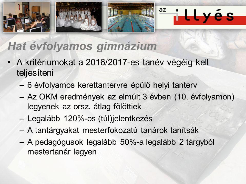 Hat évfolyamos gimnázium •A kritériumokat a 2016/2017-es tanév végéig kell teljesíteni –6 évfolyamos kerettantervre épülő helyi tanterv –Az OKM eredmé