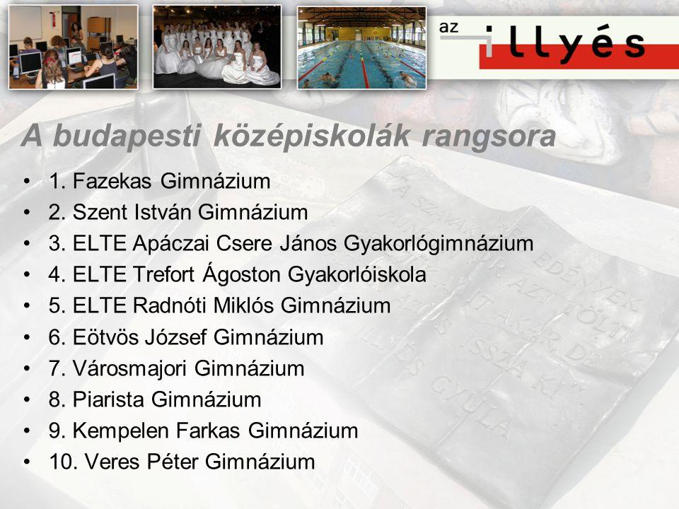 """A """"v idéki középiskolák rangsora •1.Lovassy László Gimnázium, Veszprém •2."""