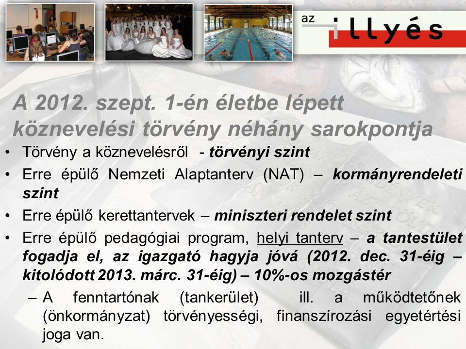 2012.szept. 1.