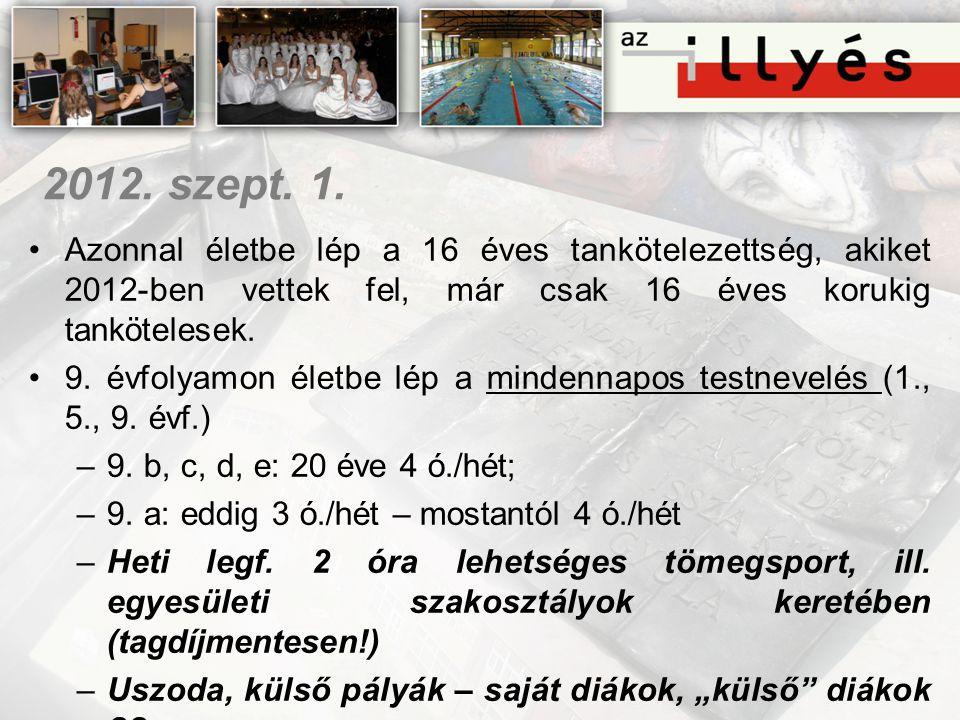 2012.szept. 1. – dec. 31.