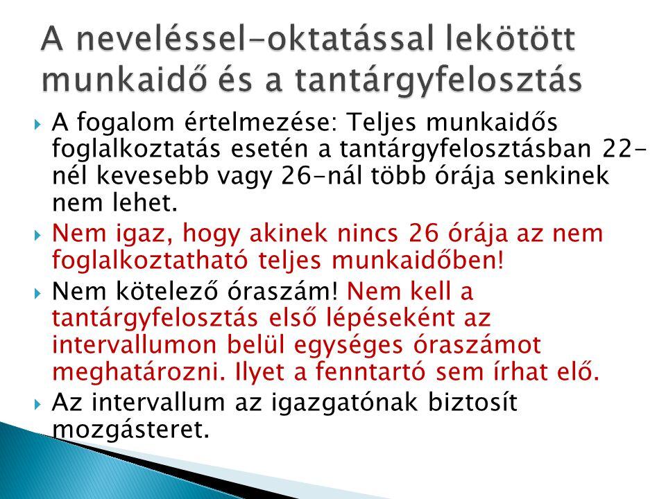 Szakál Ferenc Pál főosztályvezető Köznevelés-fejlesztési Főosztály ferenc.pal.szakal@emmi.gov.hu cxc@emmi.gov.hu