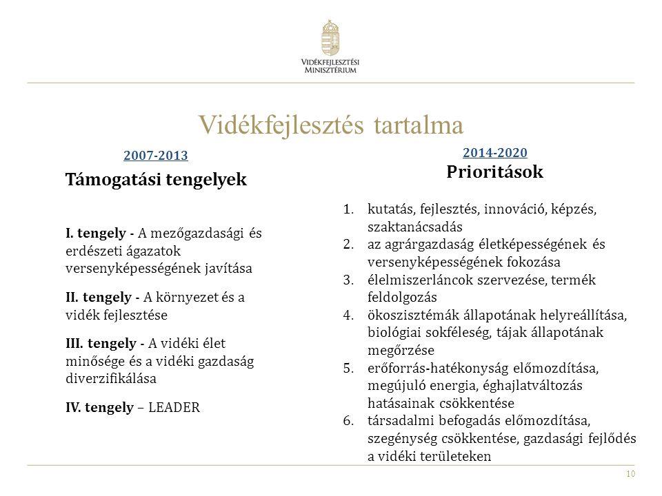 10 Vidékfejlesztés tartalma 2007-2013 Támogatási tengelyek I. tengely - A mezőgazdasági és erdészeti ágazatok versenyképességének javítása II. tengely