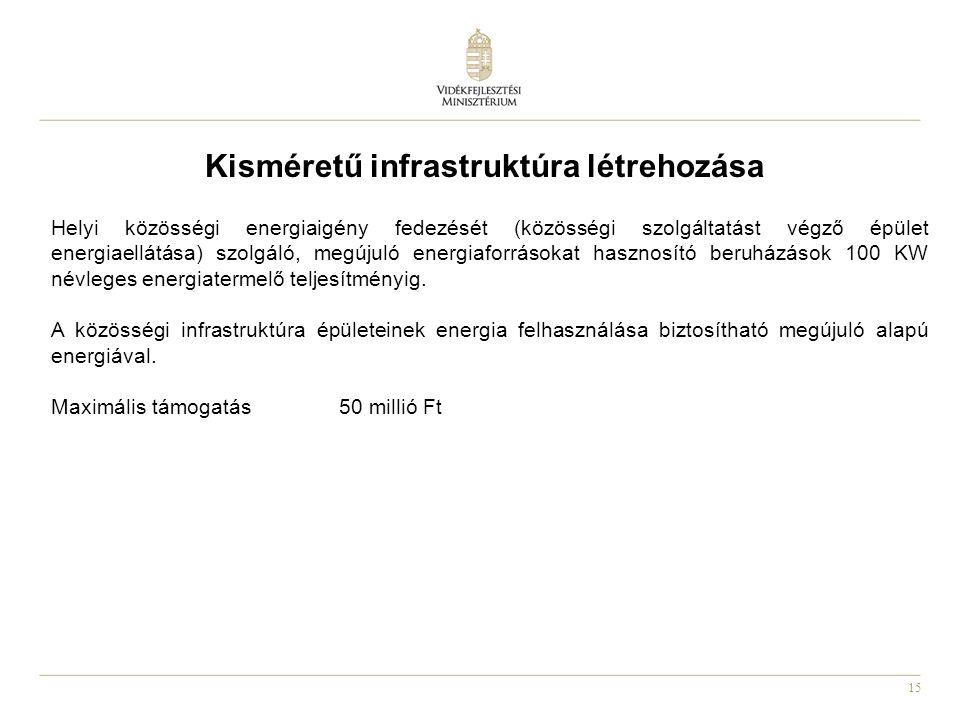 15 Kisméretű infrastruktúra létrehozása Helyi közösségi energiaigény fedezését (közösségi szolgáltatást végző épület energiaellátása) szolgáló, megúju