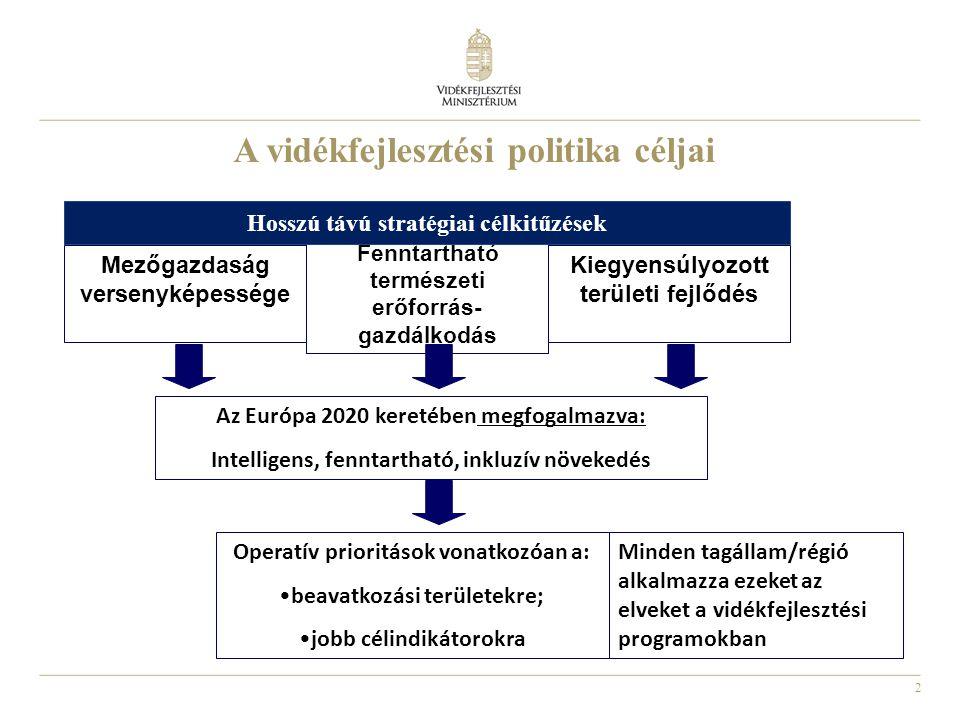 2 A vidékfejlesztési politika céljai Mezőgazdaság versenyképessége Fenntartható természeti erőforrás- gazdálkodás Kiegyensúlyozott területi fejlődés H