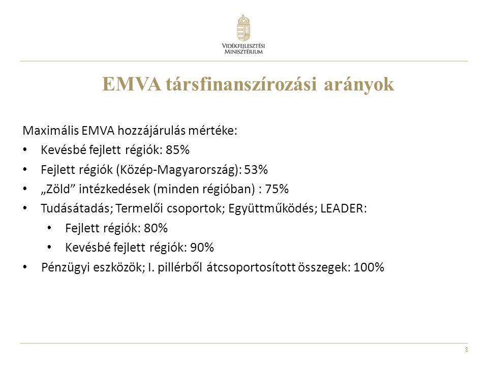"""8 EMVA társfinanszírozási arányok Maximális EMVA hozzájárulás mértéke: • Kevésbé fejlett régiók: 85% • Fejlett régiók (Közép-Magyarország): 53% • """"Zöl"""