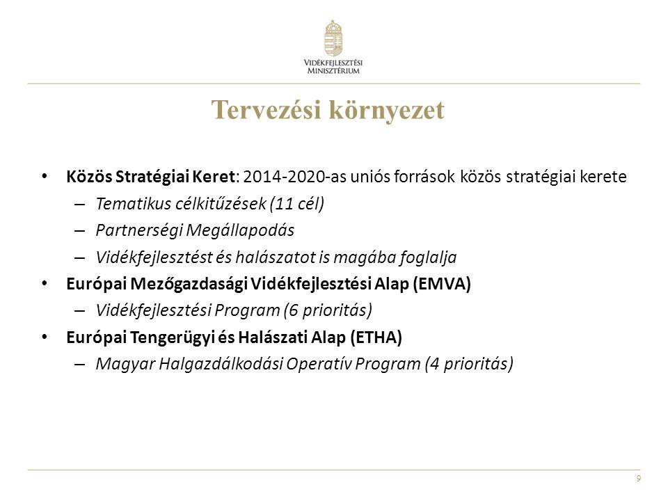 9 Tervezési környezet • Közös Stratégiai Keret: 2014-2020-as uniós források közös stratégiai kerete – Tematikus célkitűzések (11 cél) – Partnerségi Me