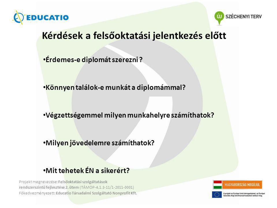 Kérdések a felsőoktatási jelentkezés előtt Projekt megnevezése: Felsőoktatási szolgáltatások rendszerszintű fejlesztése 2.