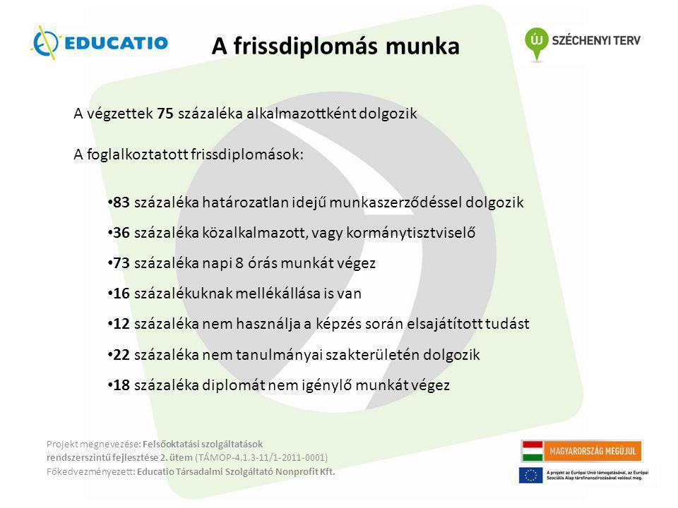 A frissdiplomás munka Projekt megnevezése: Felsőoktatási szolgáltatások rendszerszintű fejlesztése 2.