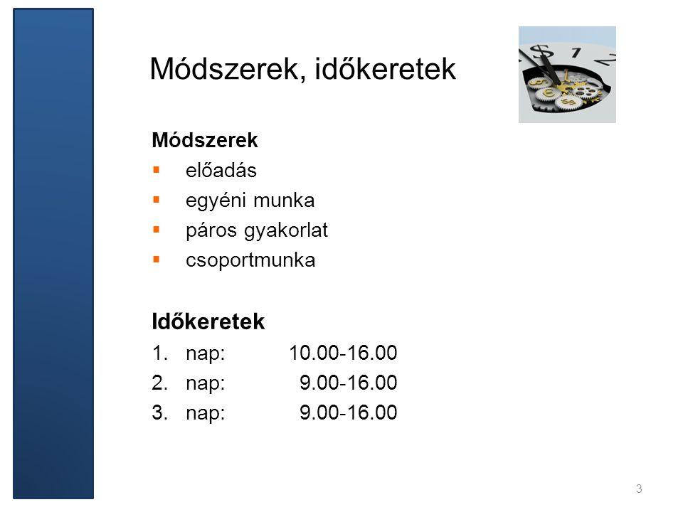 Módszerek, időkeretek Módszerek  előadás  egyéni munka  páros gyakorlat  csoportmunka Időkeretek 1.nap: 10.00-16.00 2.nap: 9.00-16.00 3.nap: 9.00-
