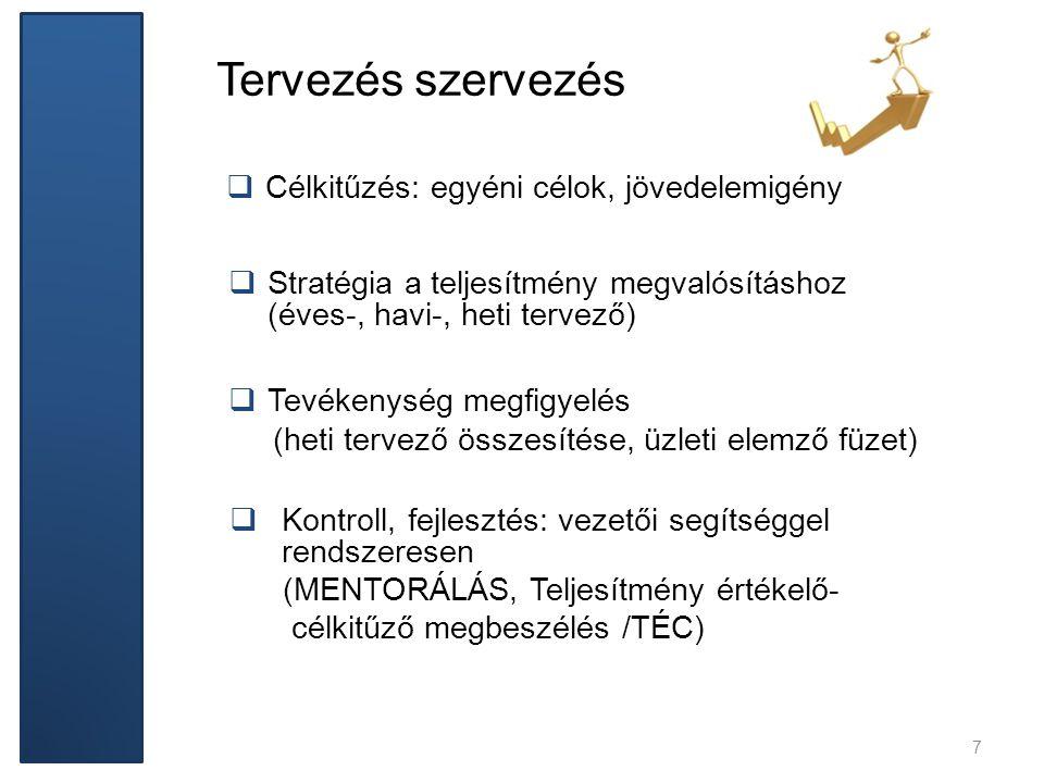 Tervezés szervezés  Célkitűzés: egyéni célok, jövedelemigény  Stratégia a teljesítmény megvalósításhoz (éves-, havi-, heti tervező)  Tevékenység me