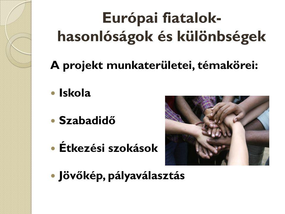 Európai fiatalok- hasonlóságok és különbségek A projekt munkaterületei, témakörei:  Iskola  Szabadidő  Étkezési szokások  Jövőkép, pályaválasztás