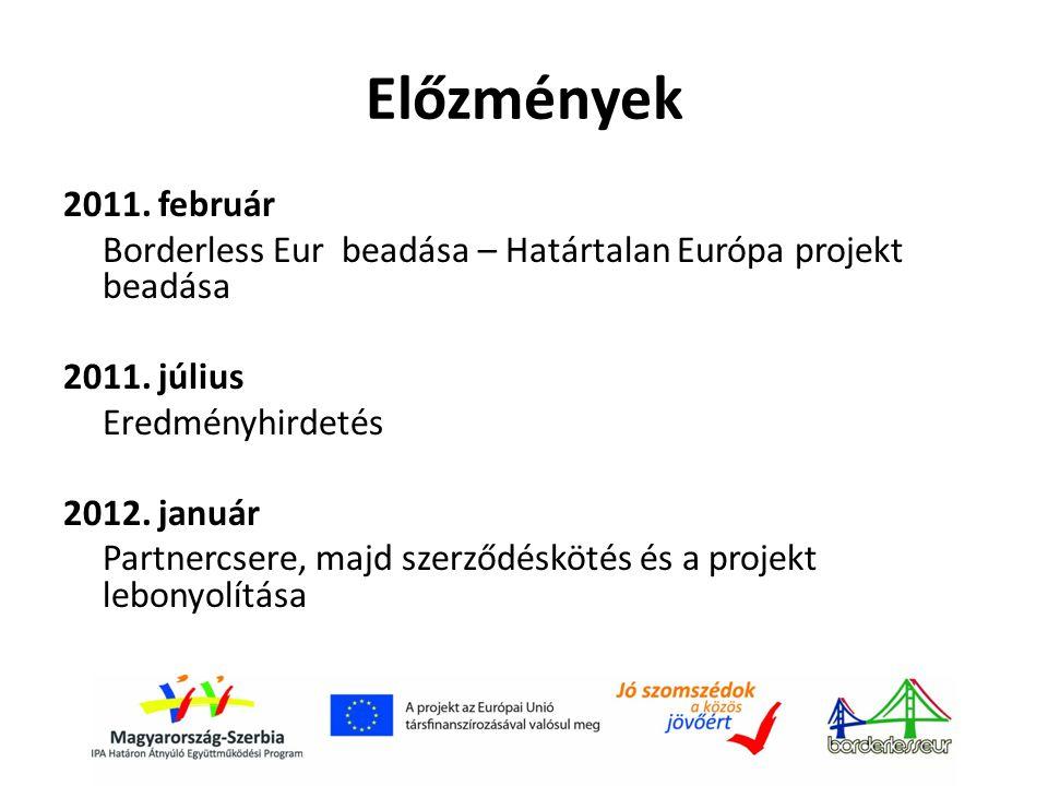 Előzmények 2011. február Borderless Eur beadása – Határtalan Európa projekt beadása 2011.