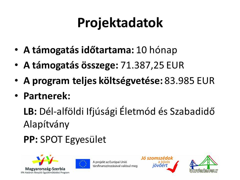 Projektadatok • A támogatás időtartama: 10 hónap • A támogatás összege: 71.387,25 EUR • A program teljes költségvetése: 83.985 EUR • Partnerek: LB: Dél-alföldi Ifjúsági Életmód és Szabadidő Alapítvány PP: SPOT Egyesület