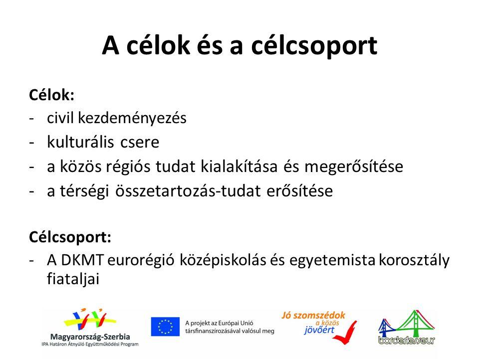 A célok és a célcsoport Célok: -civil kezdeményezés -kulturális csere -a közös régiós tudat kialakítása és megerősítése -a térségi összetartozás-tudat erősítése Célcsoport: - A DKMT eurorégió középiskolás és egyetemista korosztály fiataljai