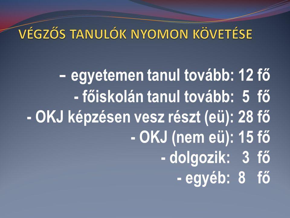 Szabadidő-szervező: - Közösségi szolgálat (tájékoztatás: külön of.