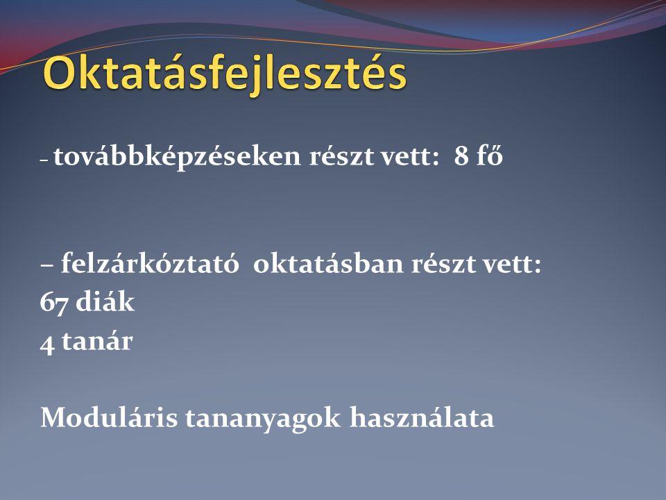 – továbbképzéseken részt vett: 8 fő – felzárkóztató oktatásban részt vett: 67 diák 4 tanár Moduláris tananyagok használata