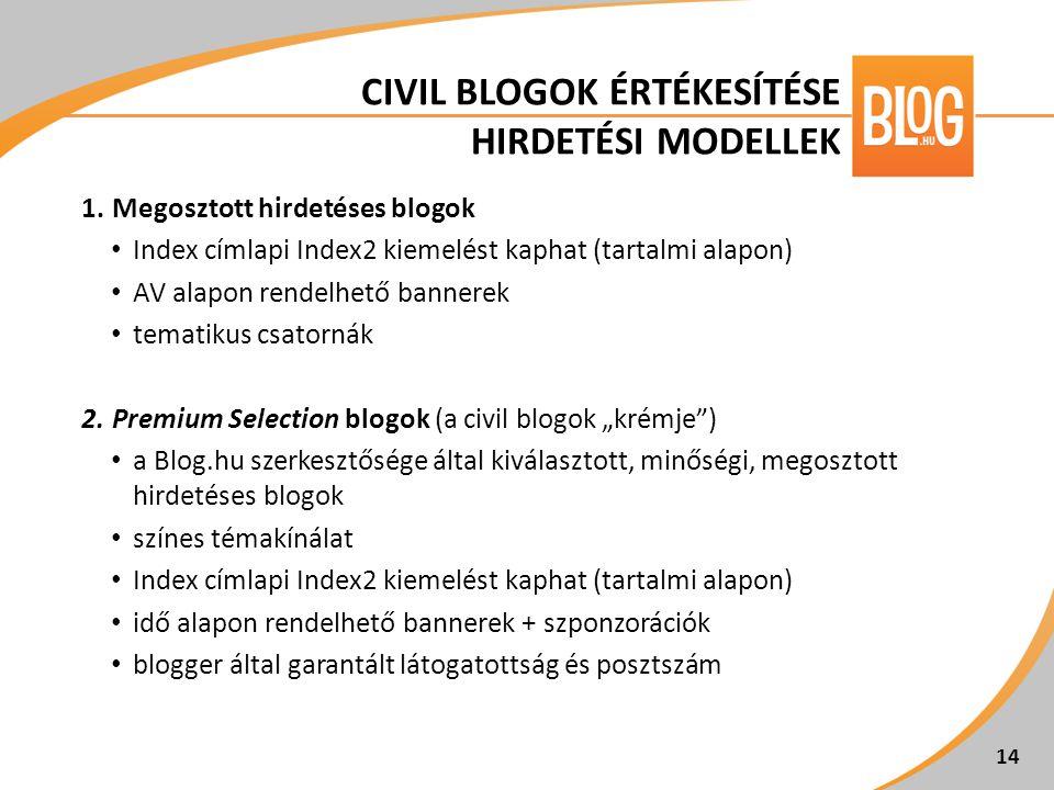 """1.Megosztott hirdetéses blogok • Index címlapi Index2 kiemelést kaphat (tartalmi alapon) • AV alapon rendelhető bannerek • tematikus csatornák 2.Premium Selection blogok (a civil blogok """"krémje ) • a Blog.hu szerkesztősége által kiválasztott, minőségi, megosztott hirdetéses blogok • színes témakínálat • Index címlapi Index2 kiemelést kaphat (tartalmi alapon) • idő alapon rendelhető bannerek + szponzorációk • blogger által garantált látogatottság és posztszám 14 CIVIL BLOGOK ÉRTÉKESÍTÉSE HIRDETÉSI MODELLEK"""