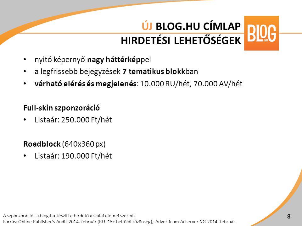 • nyitó képernyő nagy háttérképpel • a legfrissebb bejegyzések 7 tematikus blokkban • várható elérés és megjelenés: 10.000 RU/hét, 70.000 AV/hét Full-skin szponzoráció • Listaár: 250.000 Ft/hét Roadblock (640x360 px) • Listaár: 190.000 Ft/hét 8 A szponzorációt a blog.hu készíti a hirdető arculai elemei szerint.