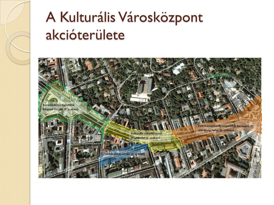A Kulturális Városközpont akcióterülete