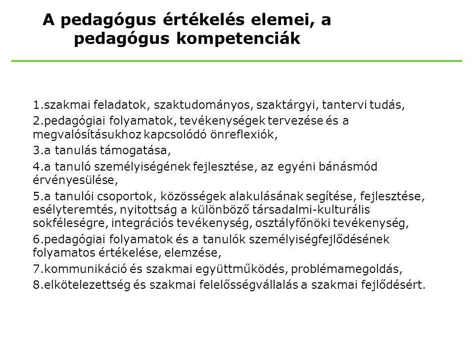 A pedagógus értékelés elemei, a pedagógus kompetenciák 1.szakmai feladatok, szaktudományos, szaktárgyi, tantervi tudás, 2.pedagógiai folyamatok, tevék