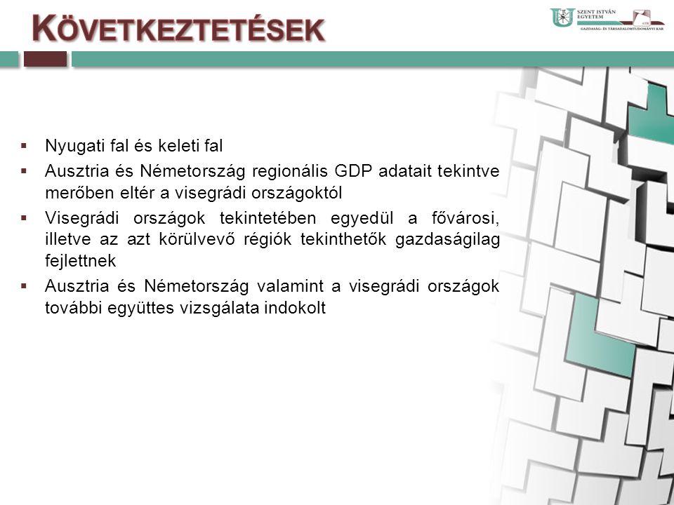  Nyugati fal és keleti fal  Ausztria és Németország regionális GDP adatait tekintve merőben eltér a visegrádi országoktól  Visegrádi országok tekintetében egyedül a fővárosi, illetve az azt körülvevő régiók tekinthetők gazdaságilag fejlettnek  Ausztria és Németország valamint a visegrádi országok további együttes vizsgálata indokolt
