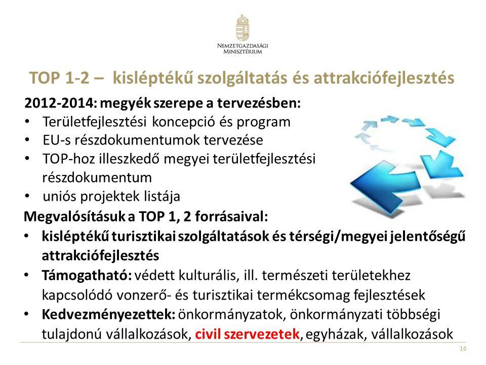 16 TOP 1-2 – kisléptékű szolgáltatás és attrakciófejlesztés 2012-2014: megyék szerepe a tervezésben: • Területfejlesztési koncepció és program • EU-s