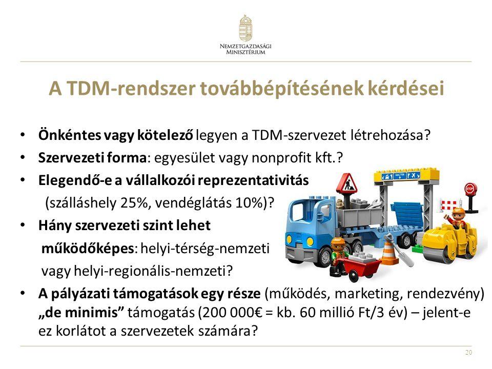 20 A TDM-rendszer továbbépítésének kérdései • Önkéntes vagy kötelező legyen a TDM-szervezet létrehozása? • Szervezeti forma: egyesület vagy nonprofit