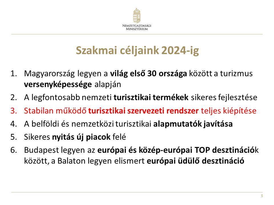 8 Szakmai céljaink 2024-ig 1.Magyarország legyen a világ első 30 országa között a turizmus versenyképessége alapján 2.A legfontosabb nemzeti turisztik
