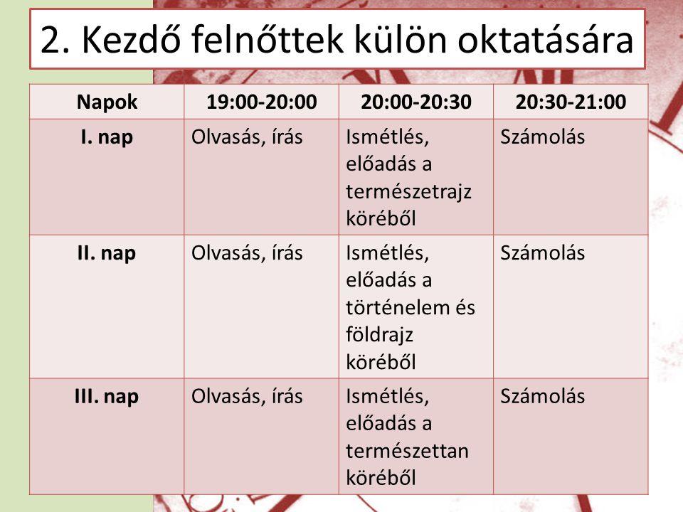 2.Kezdő felnőttek külön oktatására Napok19:00-20:0020:00-20:3020:30-21:00 I.
