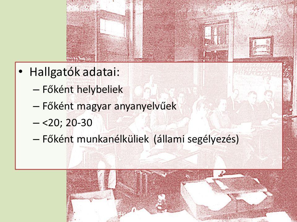 • Hallgatók adatai: – Főként helybeliek – Főként magyar anyanyelvűek – <20; 20-30 – Főként munkanélküliek (állami segélyezés)