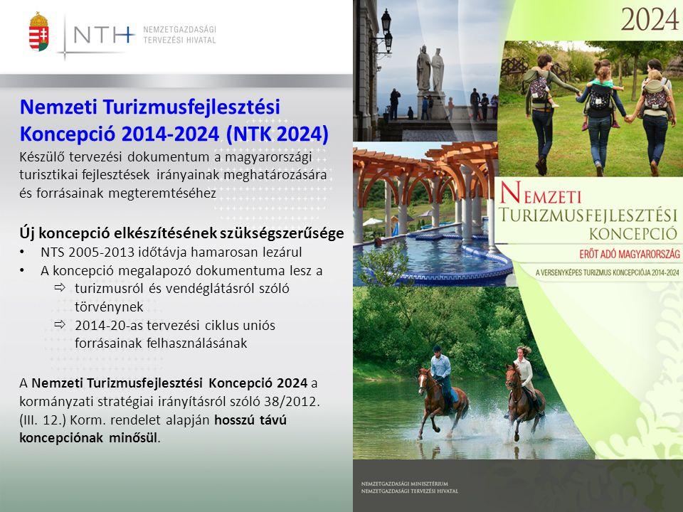Szeged, 2013. szeptember 25. Nemzeti Turizmusfejlesztési Koncepció 2014-2024 (NTK 2024) Készülő tervezési dokumentum a magyarországi turisztikai fejle