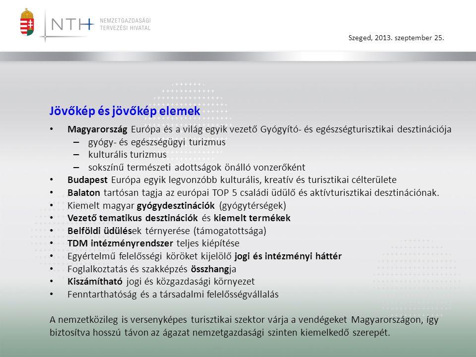 Szeged, 2013. szeptember 25. Jövőkép és jövőkép elemek • Magyarország Európa és a világ egyik vezető Gyógyító- és egészségturisztikai desztinációja –