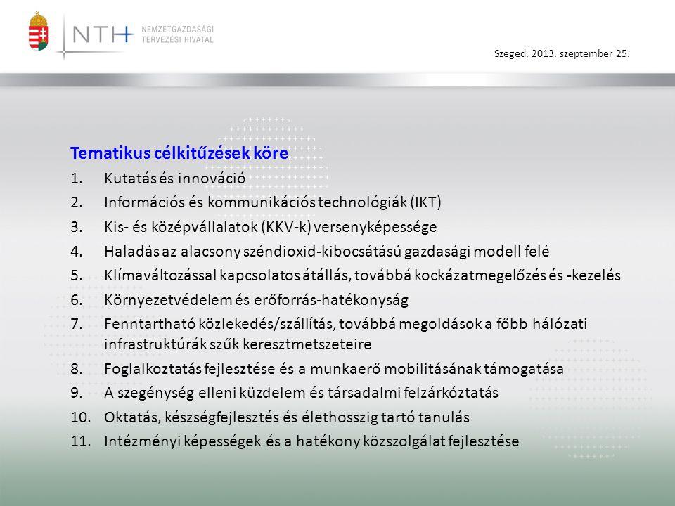Szeged, 2013. szeptember 25. Tematikus célkitűzések köre 1.Kutatás és innováció 2.Információs és kommunikációs technológiák (IKT) 3.Kis- és középválla