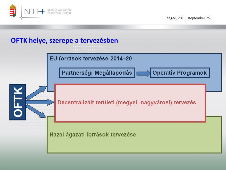 Szeged, 2013. szeptember 25. OFTK helye, szerepe a tervezésben EU források tervezése 2014–20 OFTK Partnerségi MegállapodásOperatív Programok Hazai ága