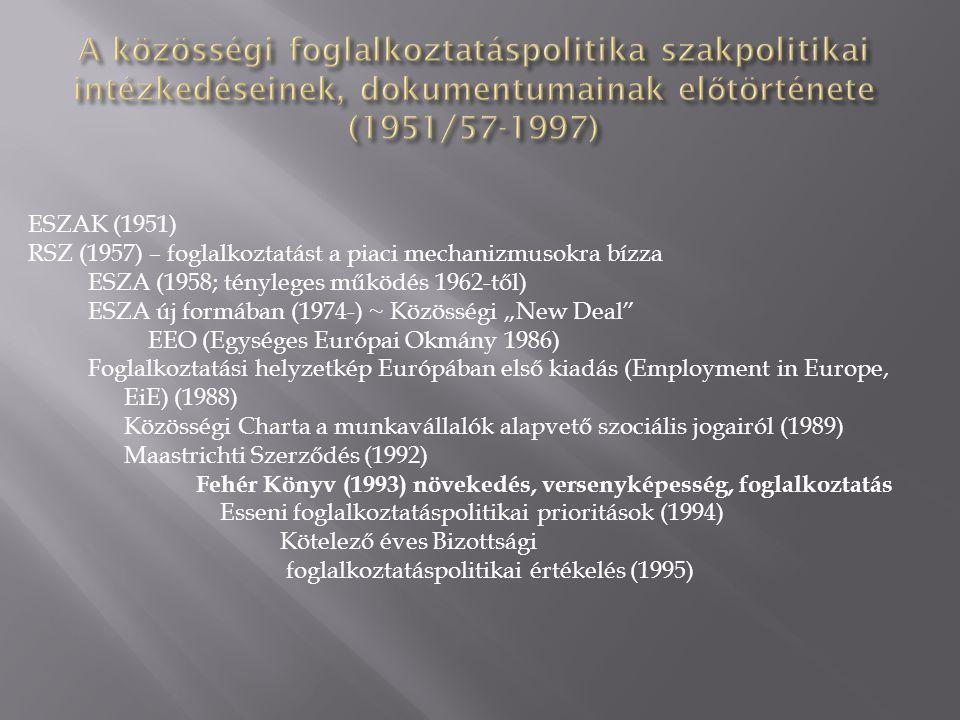 """ESZAK (1951) RSZ (1957) – foglalkoztatást a piaci mechanizmusokra bízza ESZA (1958; tényleges működés 1962-től) ESZA új formában (1974-) ~ Közösségi """"New Deal EEO (Egységes Európai Okmány 1986) Foglalkoztatási helyzetkép Európában első kiadás (Employment in Europe, EiE) (1988) Közösségi Charta a munkavállalók alapvető szociális jogairól (1989) Maastrichti Szerződés (1992) Fehér Könyv (1993) növekedés, versenyképesség, foglalkoztatás Esseni foglalkoztatáspolitikai prioritások (1994) Kötelező éves Bizottsági foglalkoztatáspolitikai értékelés (1995)"""