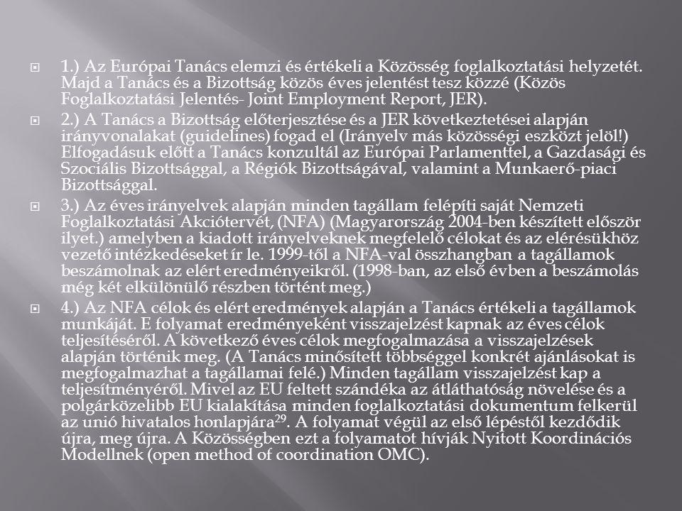  1.) Az Európai Tanács elemzi és értékeli a Közösség foglalkoztatási helyzetét. Majd a Tanács és a Bizottság közös éves jelentést tesz közzé (Közös F