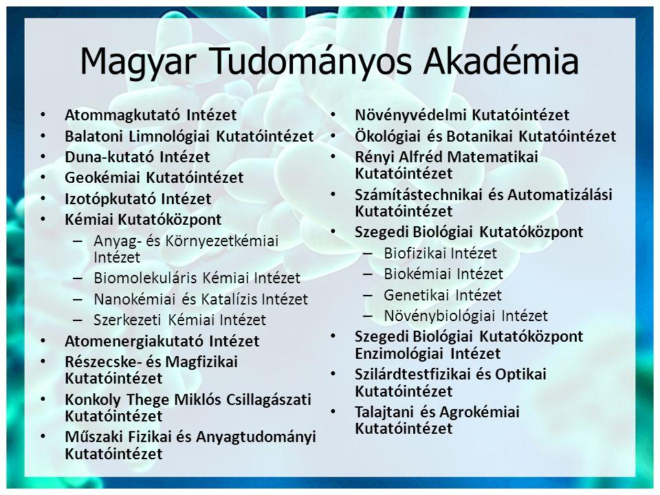 Magyar Tudományos Akadémia • Atommagkutató Intézet • Balatoni Limnológiai Kutatóintézet • Duna-kutató Intézet • Geokémiai Kutatóintézet • Izotópkutató