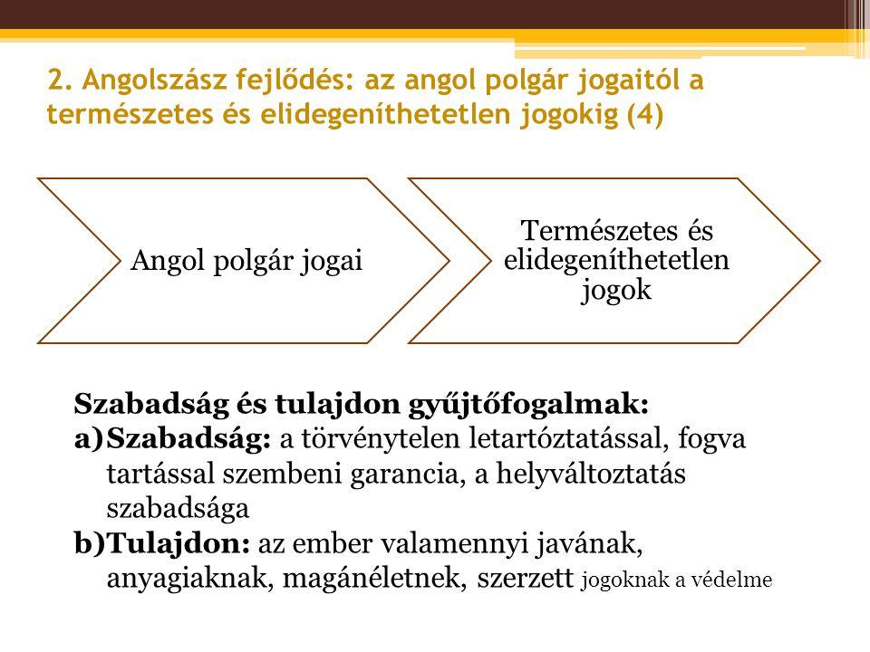 2. Angolszász fejlődés: az angol polgár jogaitól a természetes és elidegeníthetetlen jogokig (4) Angol polgár jogai Természetes és elidegeníthetetlen