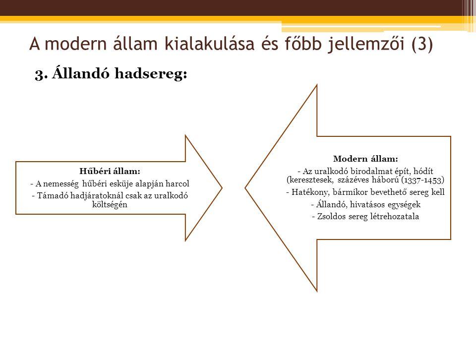 A modern állam kialakulása és főbb jellemzői (3) 3. Állandó hadsereg: Hűbéri állam: - A nemesség hűbéri esküje alapján harcol - Támadó hadjáratoknál c