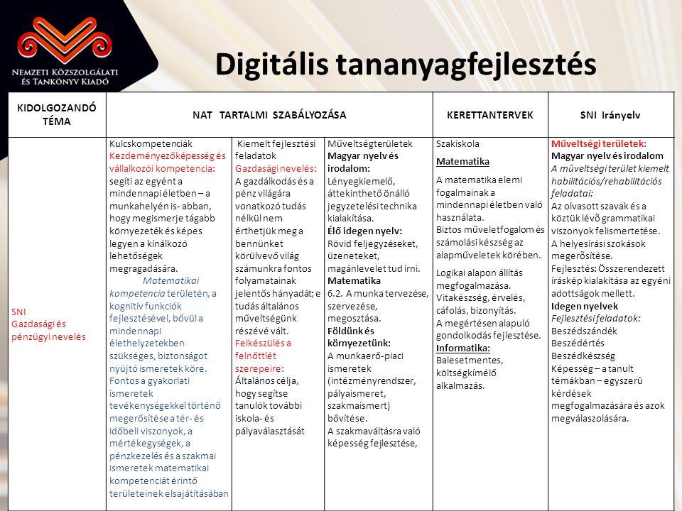 Digitális tananyagfejlesztés KIDOLGOZANDÓ TÉMA NAT TARTALMI SZABÁLYOZÁSAKERETTANTERVEKSNI Irányelv SNI Gazdasági és pénzügyi nevelés Kulcskompetenciák