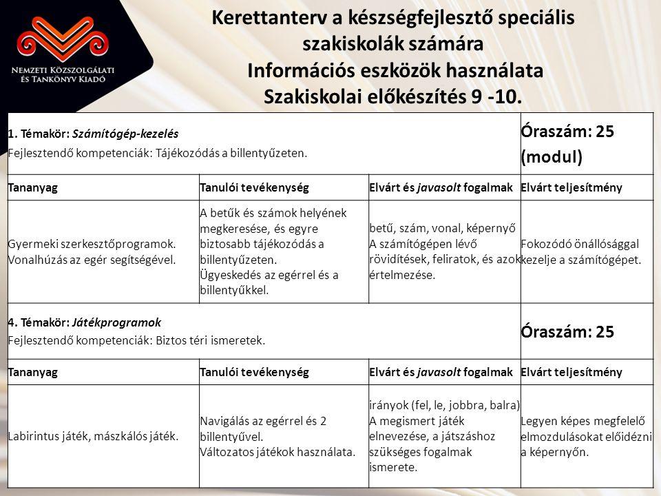 Kerettanterv a készségfejlesztő speciális szakiskolák számára Információs eszközök használata Szakiskolai előkészítés 9 -10. 1. Témakör: Számítógép-ke