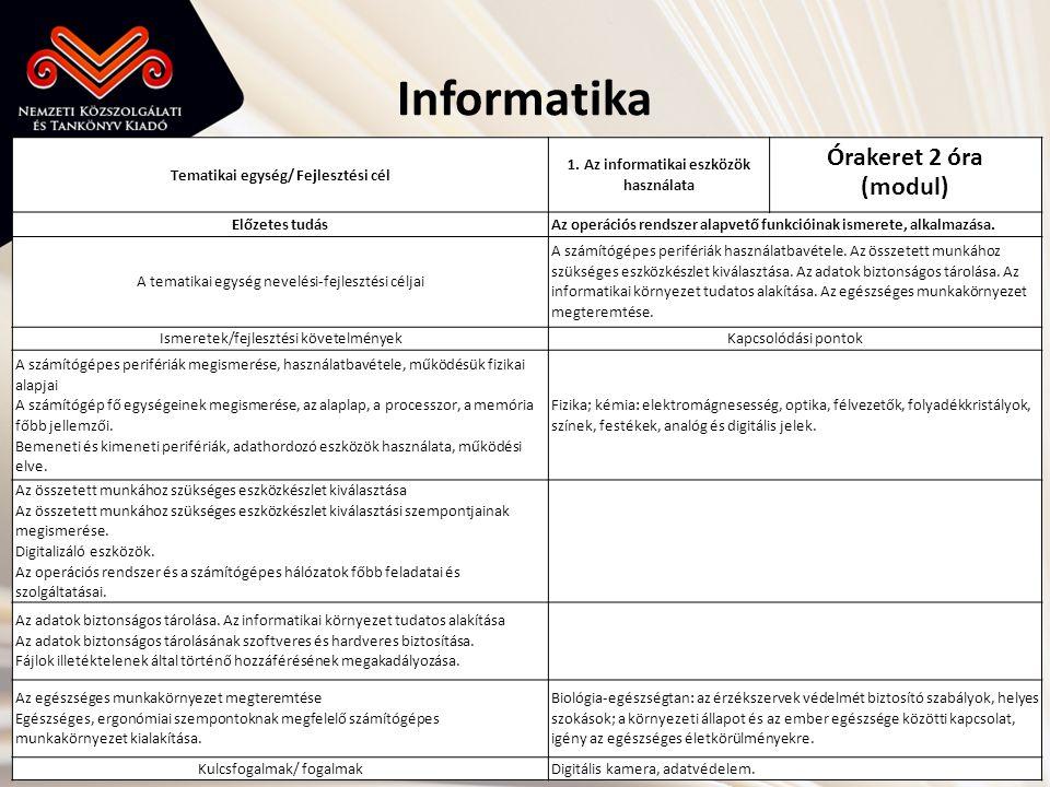 Informatika Tematikai egység/ Fejlesztési cél 1. Az informatikai eszközök használata Órakeret 2 óra (modul) Előzetes tudásAz operációs rendszer alapve
