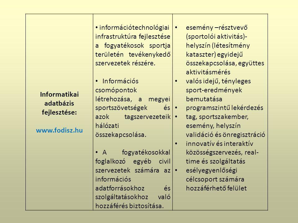 Informatikai adatbázis fejlesztése: www.fodisz.hu • információtechnológiai infrastruktúra fejlesztése a fogyatékosok sportja területén tevékenykedő szervezetek részére.
